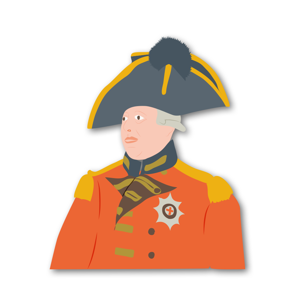 Charter of King George III